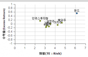 chart_good