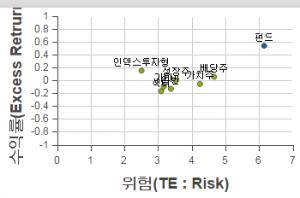 chart_ugly